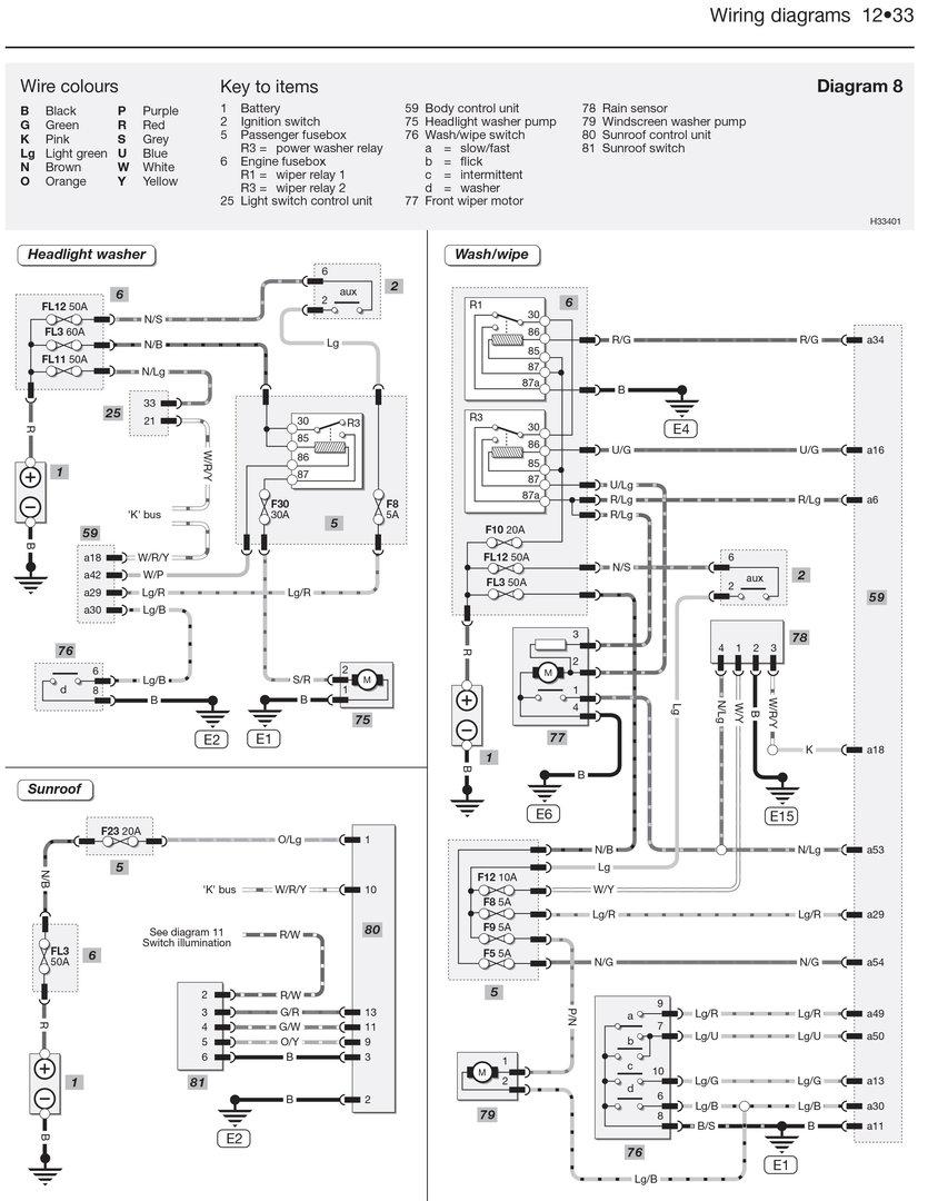 Großartig Mg Blinker Schaltplan Fotos - Elektrische Schaltplan-Ideen ...